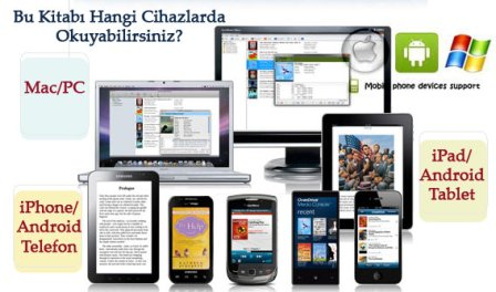 Mac,PC-Tablet,Telefon